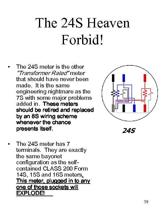 The 24 S Heaven Forbid! • • The 24 S meter is the other