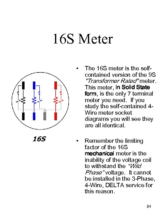 16 S Meter • The 16 S meter is the selfcontained version of the