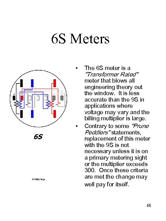 6 S Meters • • 277/480 Wye The 6 S meter is a