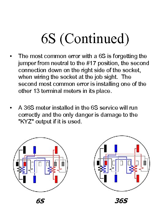 6 S (Continued) • • The most common error with a 6 S is