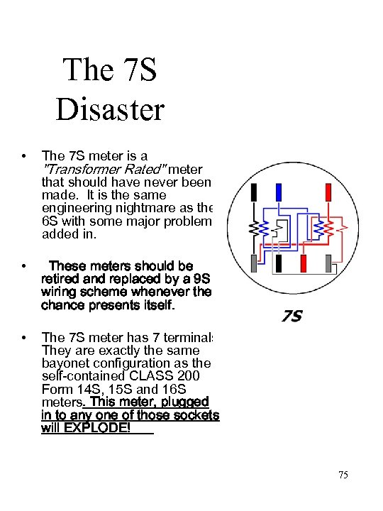The 7 S Disaster • The 7 S meter is a
