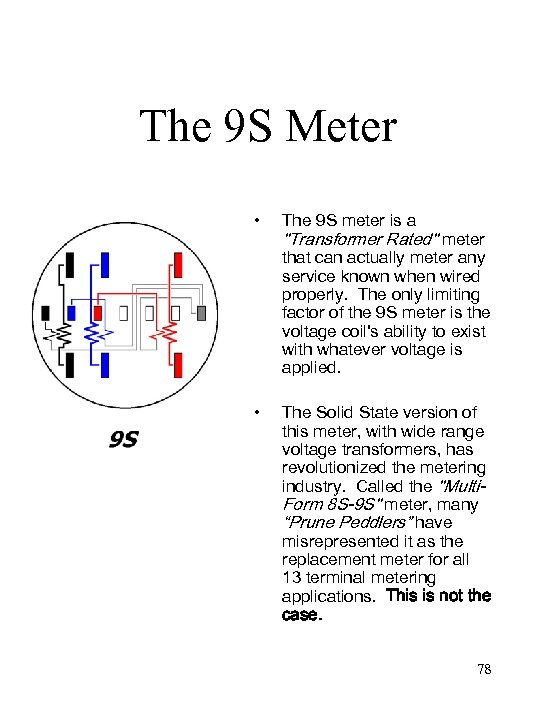 The 9 S Meter • • The 9 S meter is a