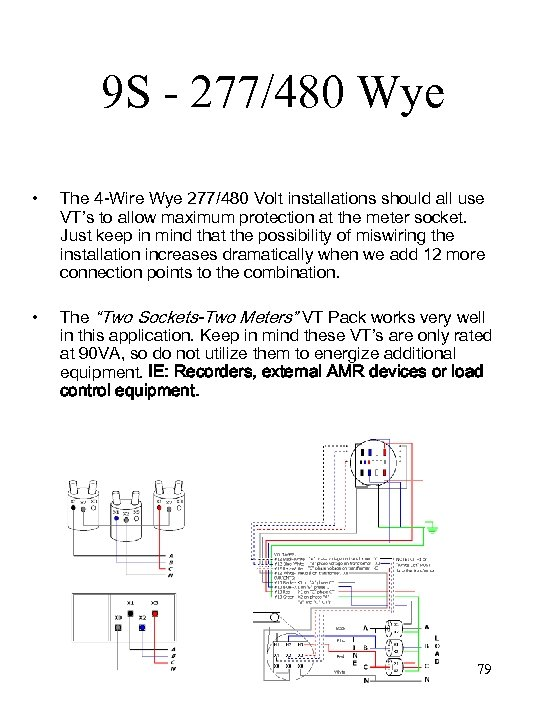9 S - 277/480 Wye • The 4 -Wire Wye 277/480 Volt installations should