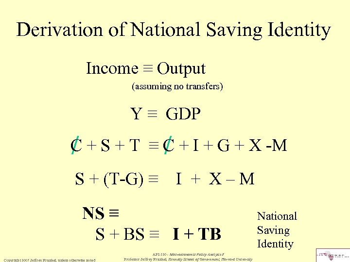Derivation of National Saving Identity Income ≡ Output (assuming no transfers) Y ≡ GDP