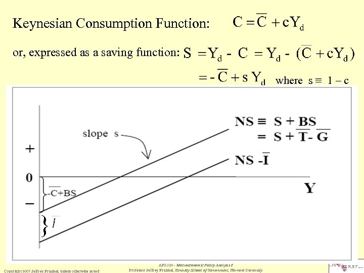 Keynesian Consumption Function: or, expressed as a saving function: where s ≡ 1 –