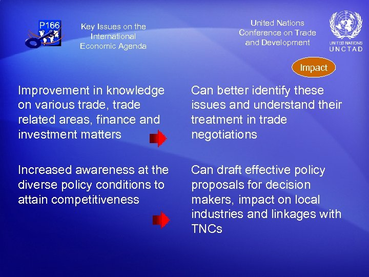 Key Issues on the International Economic Agenda United Nations Conference on Trade and Development