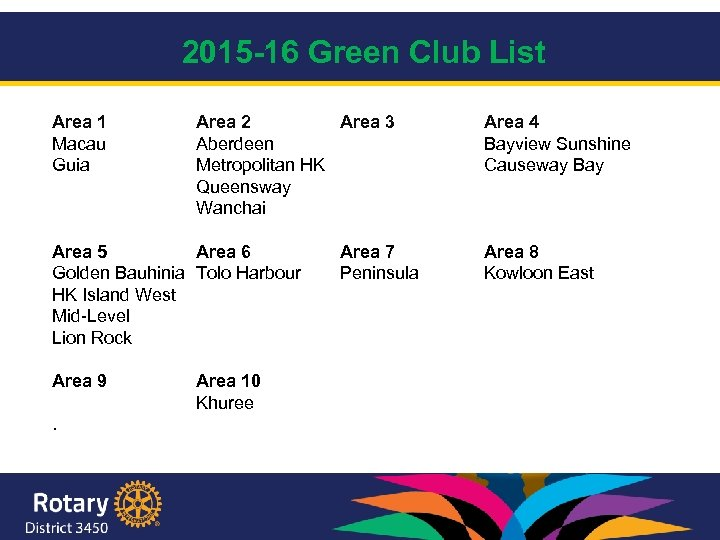2015 -16 Green Club List Area 1 Macau Guia Area 2 Area 3 Aberdeen