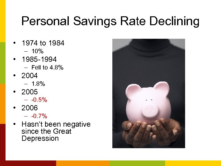 Personal Savings Rate Declining • 1974 to 1984 – 10% • 1985 -1994 –