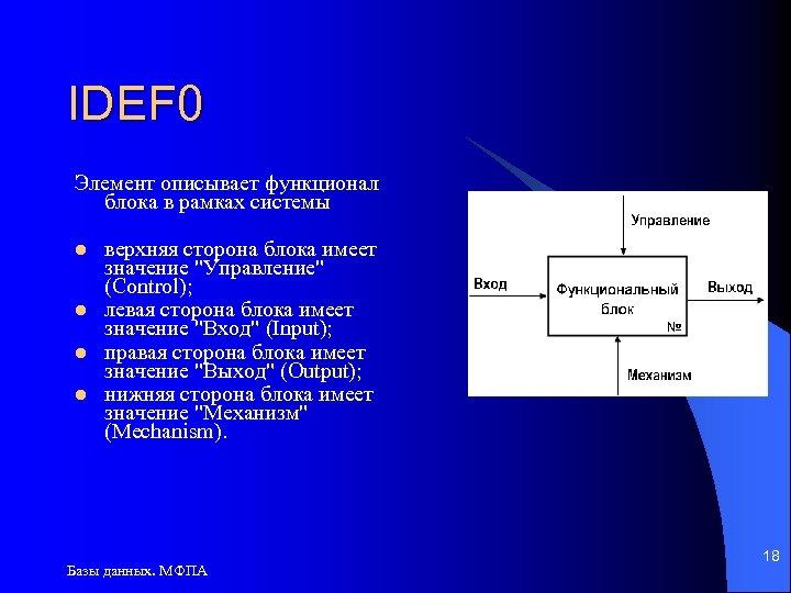 IDEF 0 Элемент описывает функционал блока в рамках системы l l верхняя сторона блока