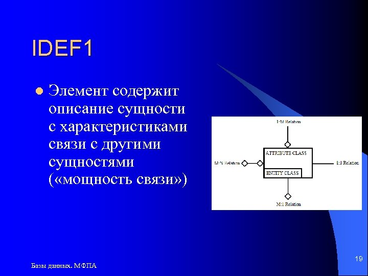 IDEF 1 l Элемент содержит описание сущности с характеристиками связи с другими сущностями (