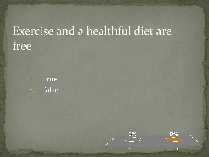 Exercise and a healthful diet are free. True 2. False 1.