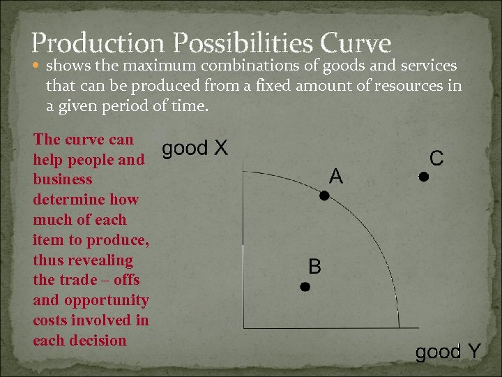 Production Possibilities Curve shows the maximum combinations of goods and services that can be