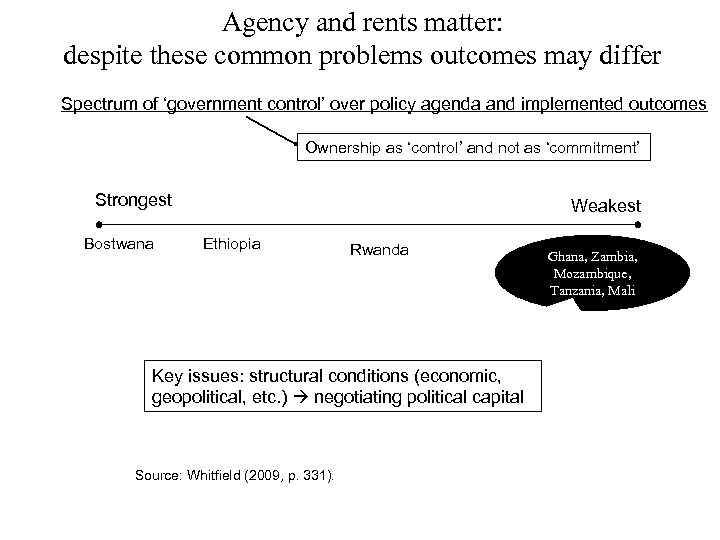Agency and rents matter: despite these common problems outcomes may differ Spectrum of 'government