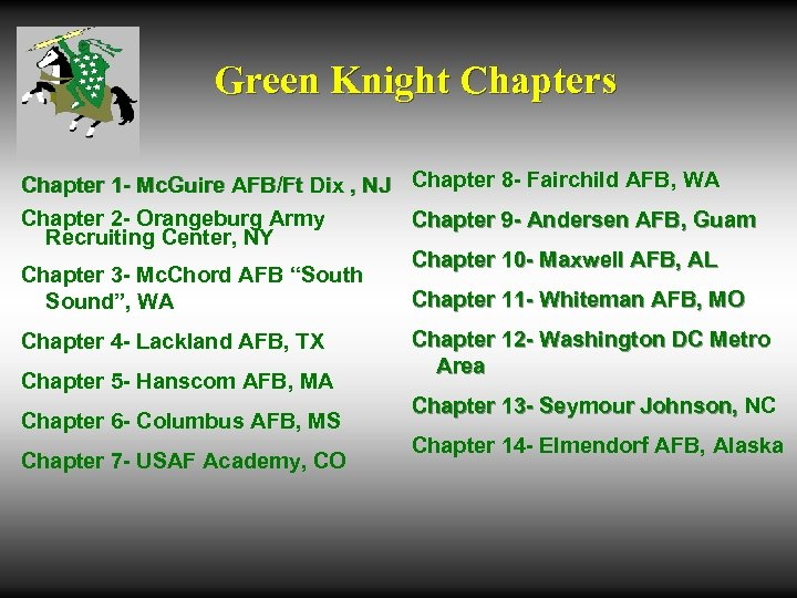 Green Knight Chapters Chapter 1 - Mc. Guire AFB/Ft Dix , NJ Chapter 8