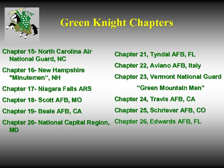 Green Knight Chapters Chapter 15 - North Carolina Air National Guard, NC Chapter 21,