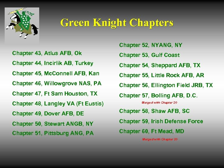 Green Knight Chapters Chapter 52, NYANG, NY Chapter 43, Atlus AFB, Ok Chapter 53,