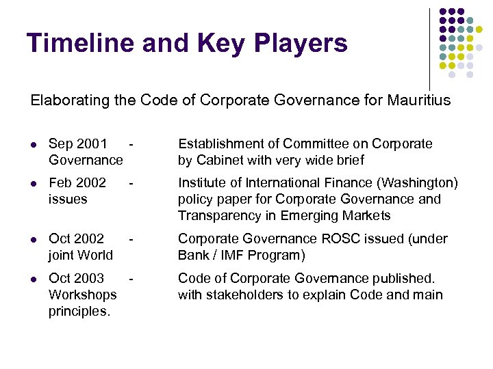 Timeline and Key Players Elaborating the Code of Corporate Governance for Mauritius l Sep