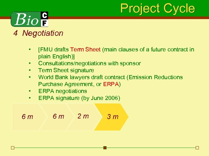 Project Cycle 4 Negotiation • • • 6 m [FMU drafts Term Sheet (main