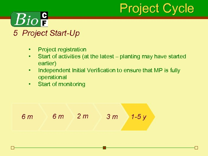 Project Cycle 5 Project Start-Up • • 6 m Project registration Start of activities