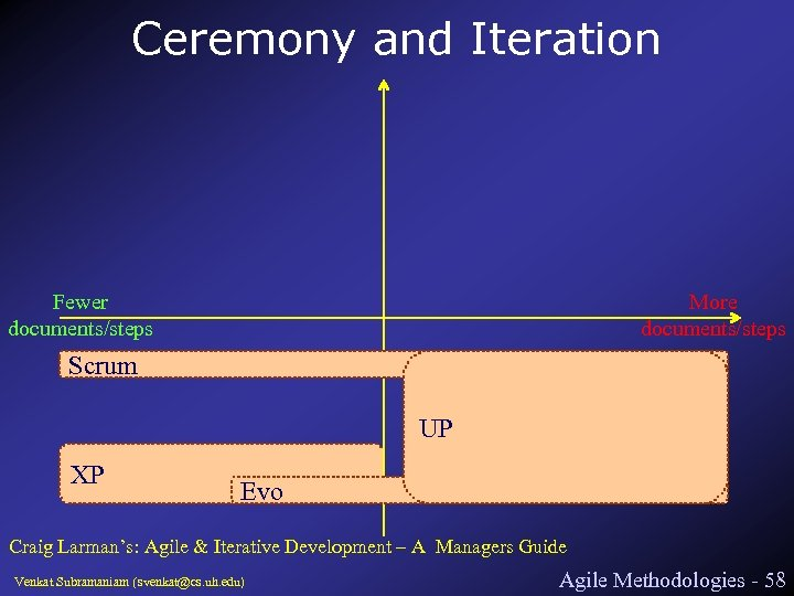Ceremony and Iteration Fewer documents/steps More documents/steps Scrum UP XP Evo Craig Larman's: Agile
