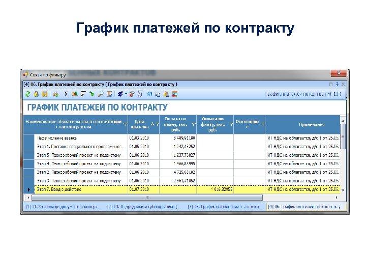 График платежей по контракту