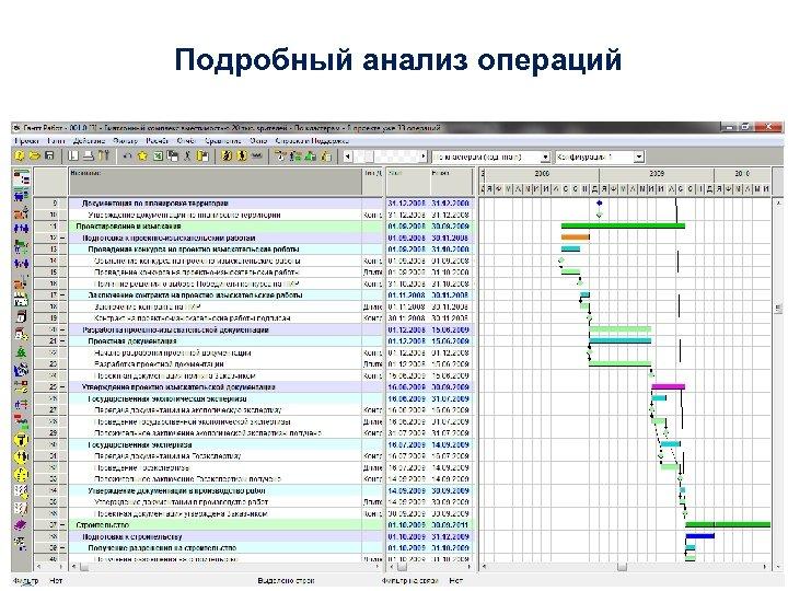 Подробный анализ операций