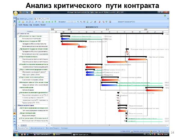 Анализ критического пути контракта 14