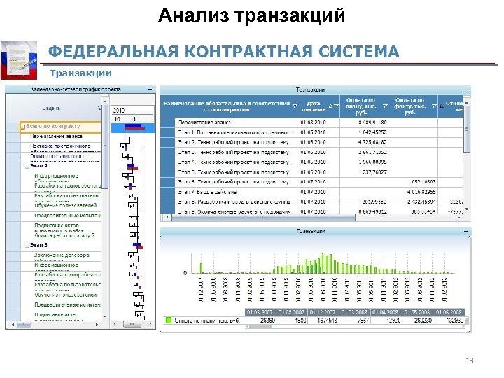 Анализ транзакций 19