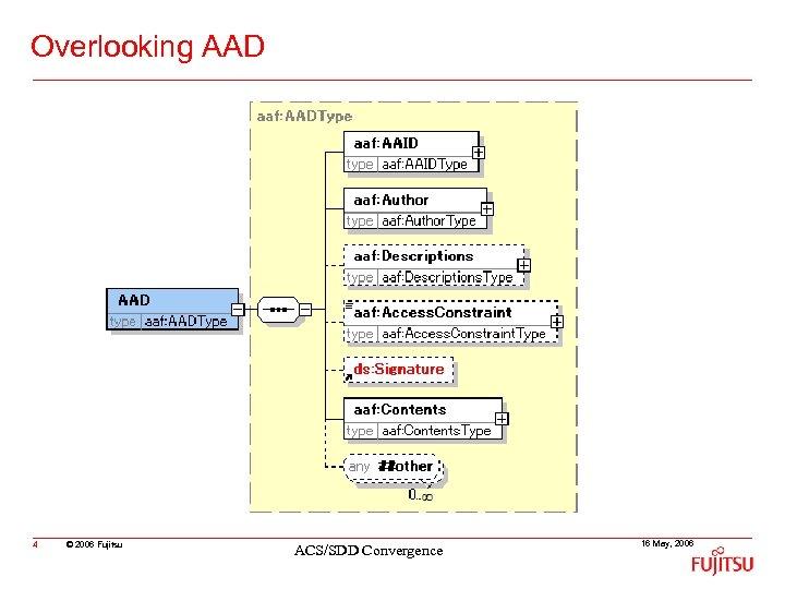 Overlooking AAD 4 © 2006 Fujitsu ACS/SDD Convergence 16 May, 2006