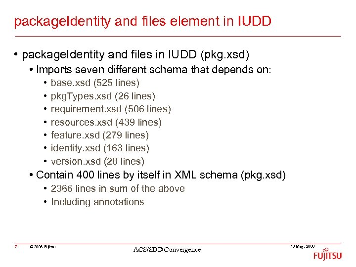 package. Identity and files element in IUDD • package. Identity and files in IUDD