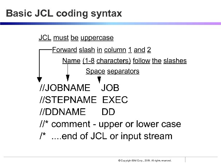Basic JCL coding syntax © Copyright IBM Corp. , 2008. All rights reserved.