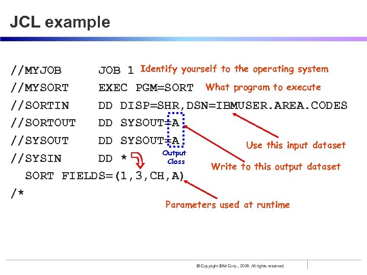JCL example //MYJOB 1 Identify yourself to the operating system //MYSORT EXEC PGM=SORT What