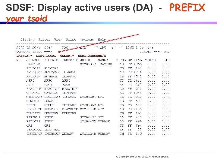 SDSF: Display active users (DA) - PREFIX your tsoid © Copyright IBM Corp. ,