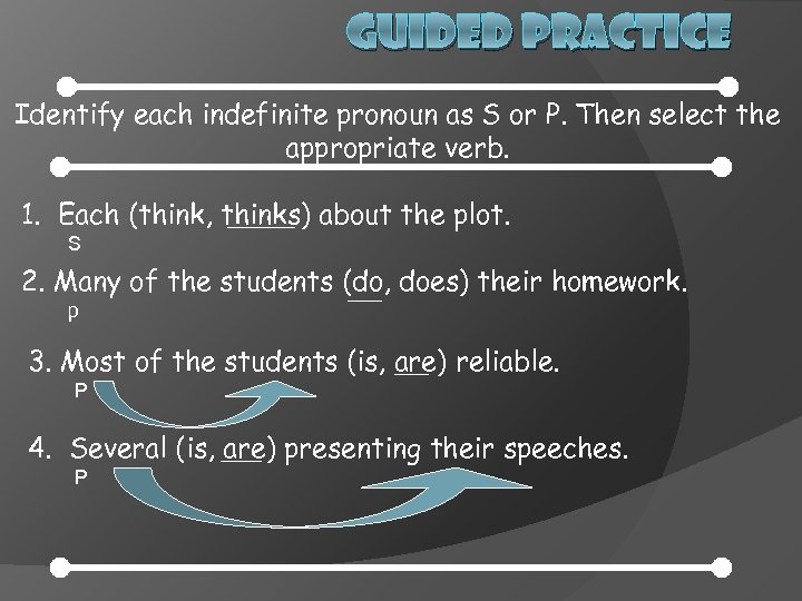 GUIDED PRACTICE Identify each indefinite pronoun as S or P. Then select the appropriate