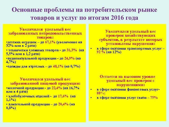Основные проблемы на потребительском рынке товаров и услуг по итогам 2016 года Увеличился удельный
