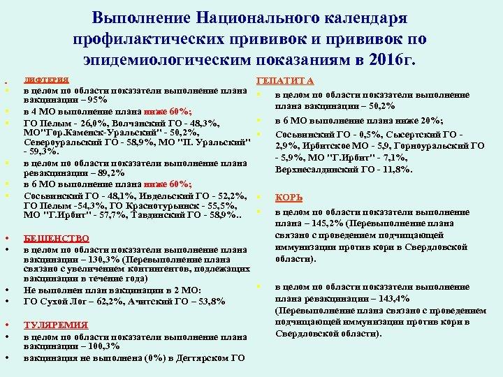 Выполнение Национального календаря профилактических прививок и прививок по эпидемиологическим показаниям в 2016 г. ДИФТЕРИЯ