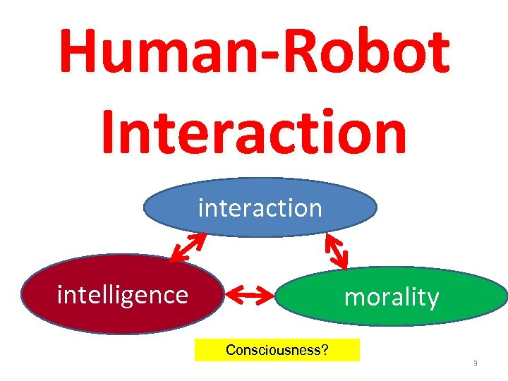 Human-Robot Interaction intelligence morality Consciousness? 3