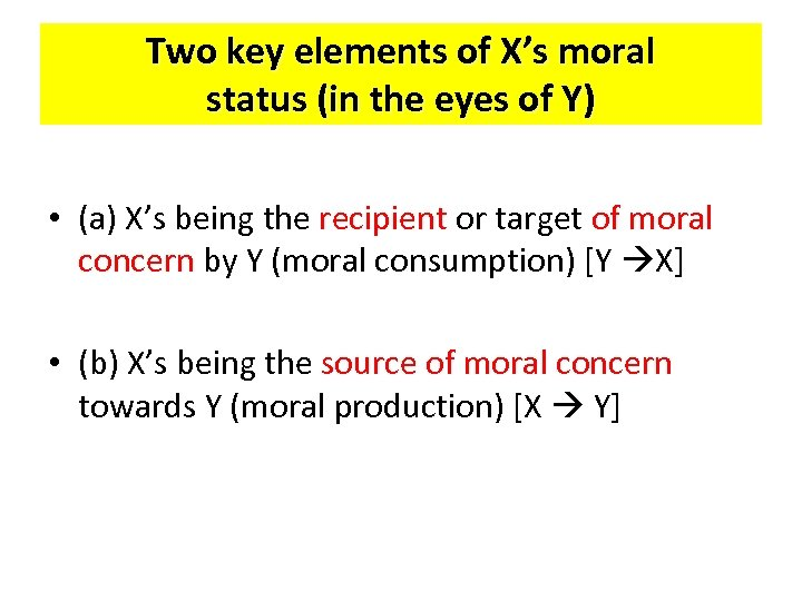Two key elements of X's moral status (in the eyes of Y) • (a)