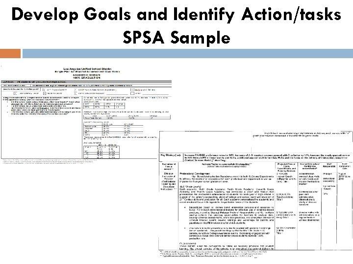 Develop Goals and Identify Action/tasks SPSA Sample