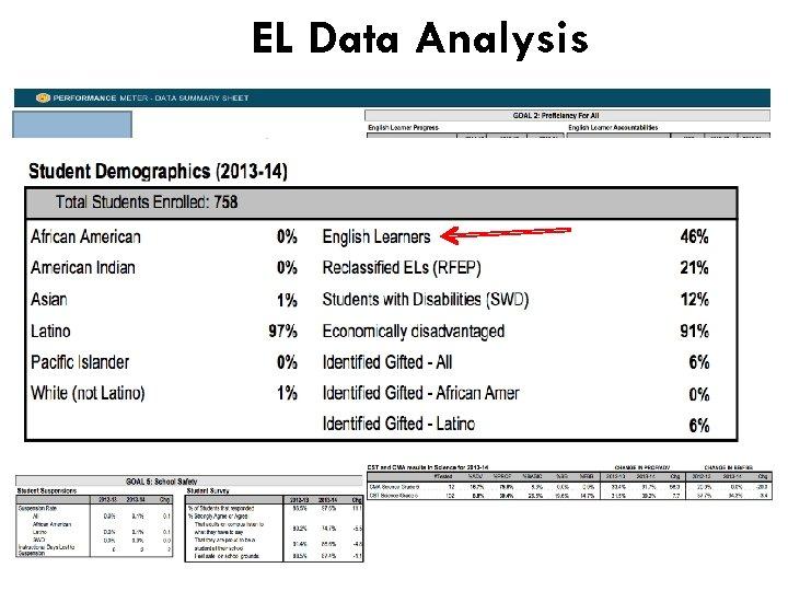 EL Data Analysis 23