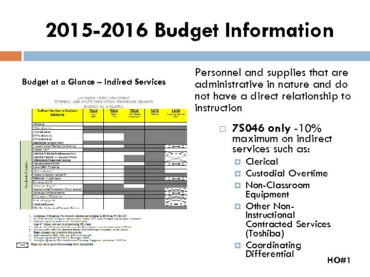2015 -2016 Budget Information Budget at a Glance – Indirect Services Personnel and supplies