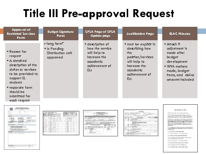 """Title III Pre-approval Request Approval of Restricted Services Form Budget Signature Form • """"long"""