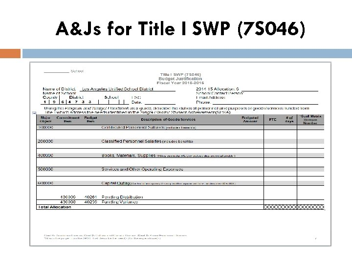 A&Js for Title I SWP (7 S 046)
