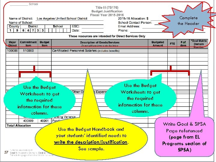 Complete the Header Use the Budget Worksheets to get the required information for these