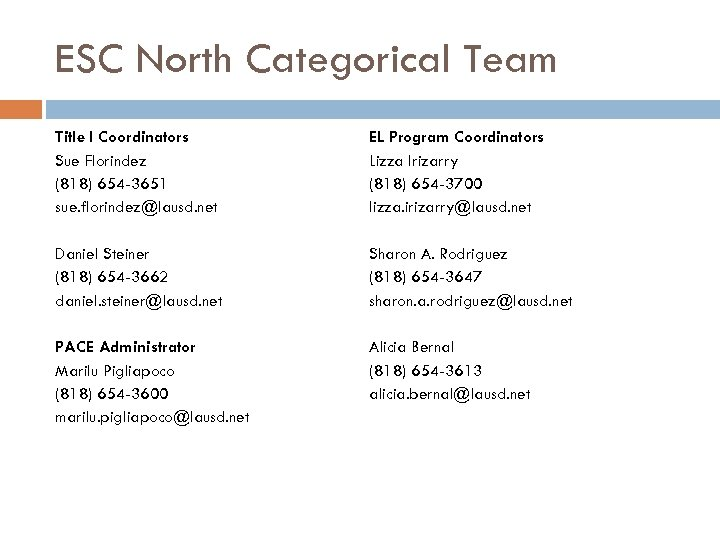 ESC North Categorical Team Title I Coordinators Sue Florindez (818) 654 -3651 sue. florindez@lausd.