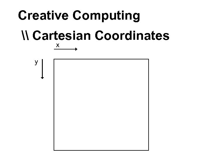 Creative Computing \ Cartesian Coordinates x y