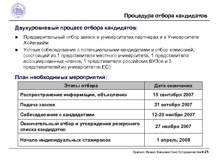 Процедура отбора кандидатов Двухуровневый процесс отбора кандидатов: Предварительный отбор заявок в университетах-партнерах и в