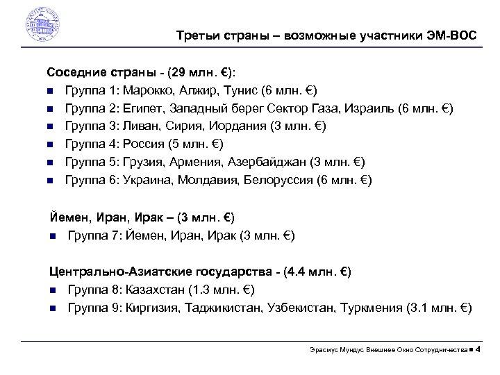 Третьи страны – возможные участники ЭM-ВОС Соседние страны - (29 млн. €): Группа 1: