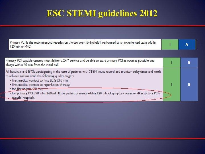ESC STEMI guidelines 2012