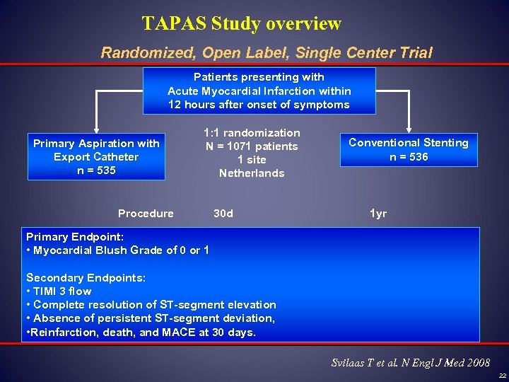 TAPAS Study overview Randomized, Open Label, Single Center Trial Patients presenting with Acute Myocardial